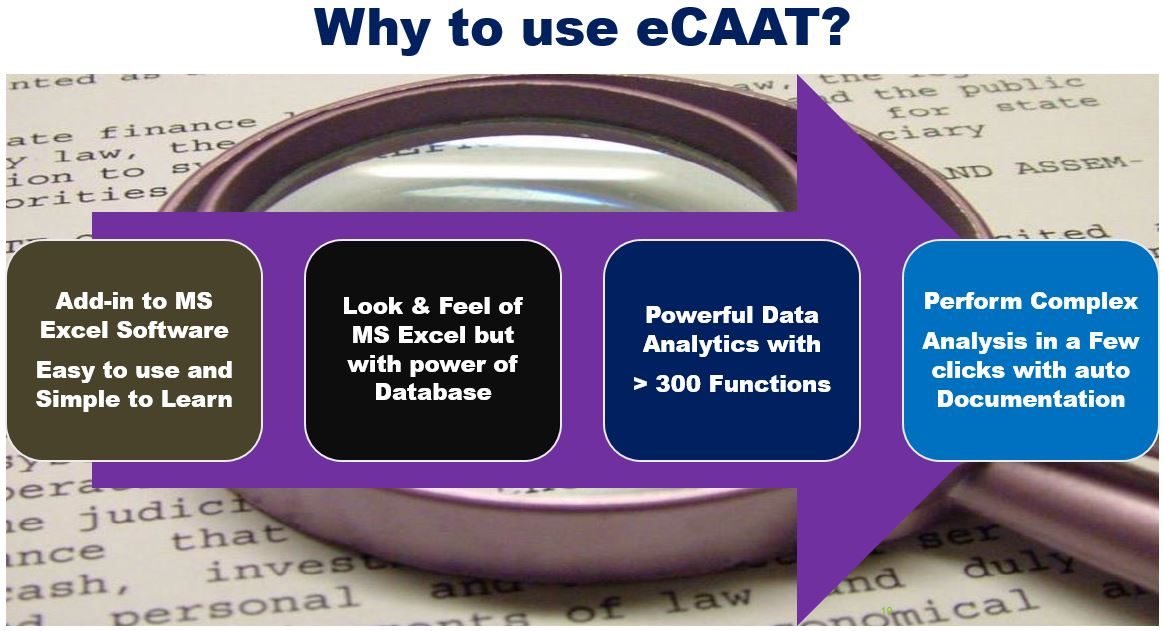 Why to Use eCAAT